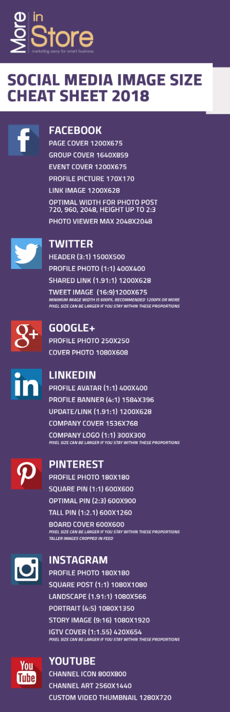 Social Media Image Guideline thumbnail 2018